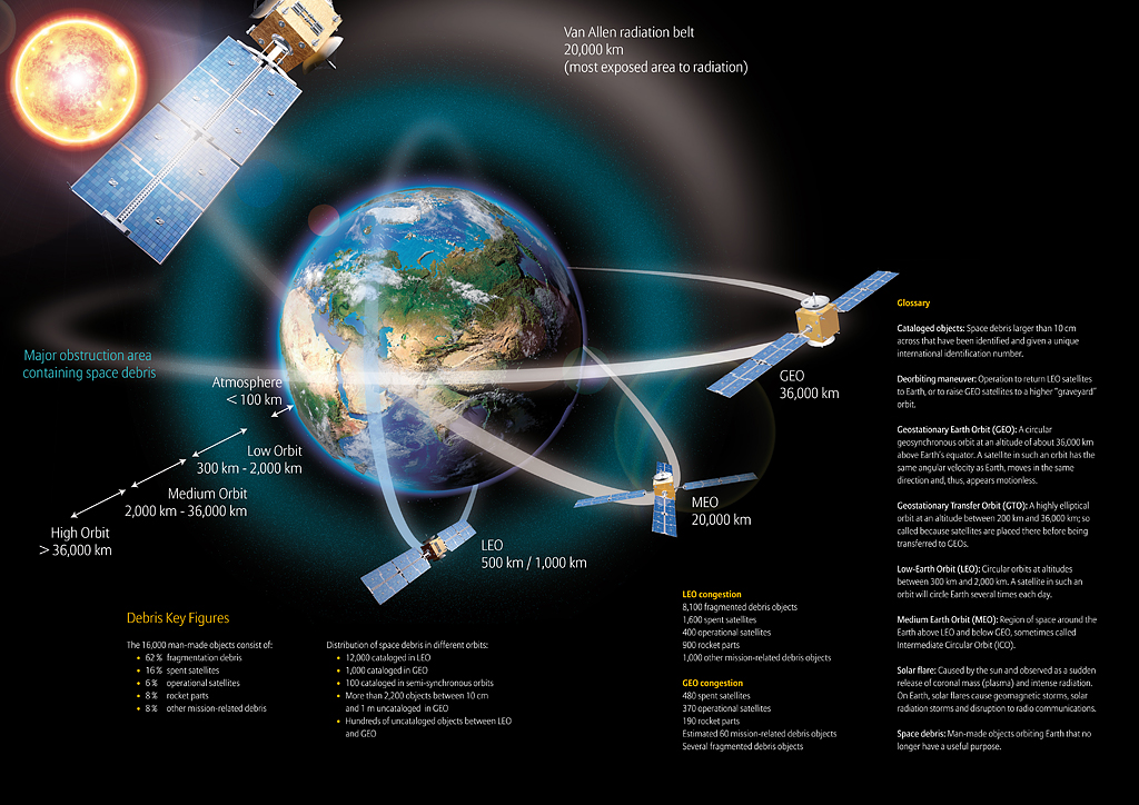 space exploration satellites - photo #7